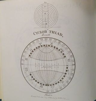 THE MYTHOLOGICAL ASTRONOMY OF THE ANCIENTS DEMONSTRATED BY RESTORING TO THEIR FABLES & SYMBOLS THEIR ORIGINAL MEANINGS.